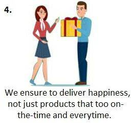 On time delivery of the products